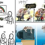 the-world-then-and-now