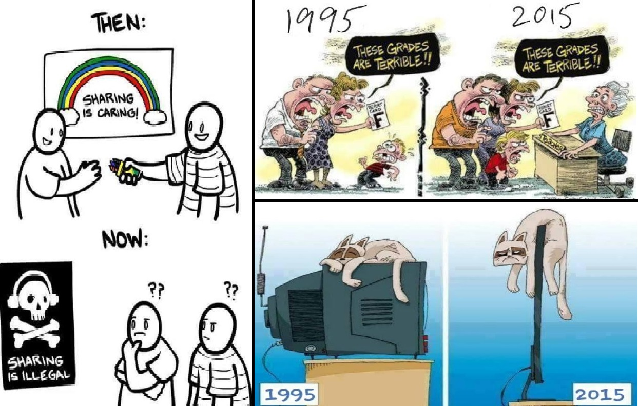The World Then And Now