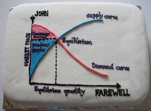 hilarious farewell cakes 9